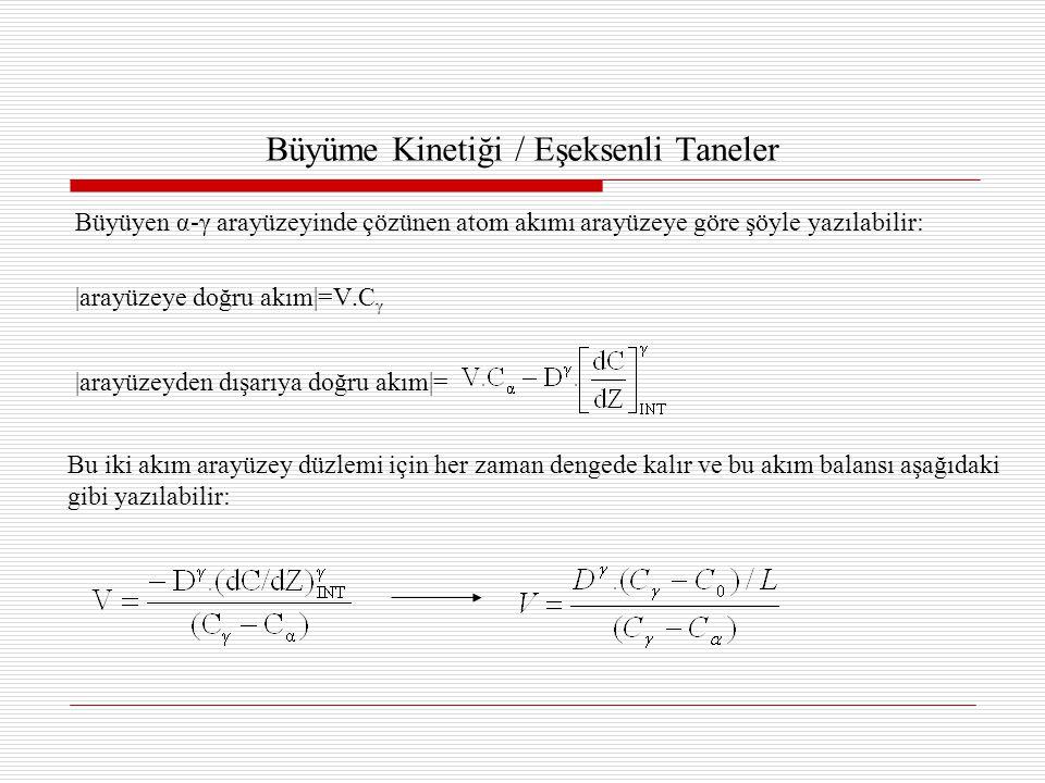 Büyüme Kinetiği / Eşeksenli Taneler Büyüyen α-γ arayüzeyinde çözünen atom akımı arayüzeye göre şöyle yazılabilir: |arayüzeye doğru akım|=V.C γ |arayüzeyden dışarıya doğru akım|= Bu iki akım arayüzey düzlemi için her zaman dengede kalır ve bu akım balansı aşağıdaki gibi yazılabilir: