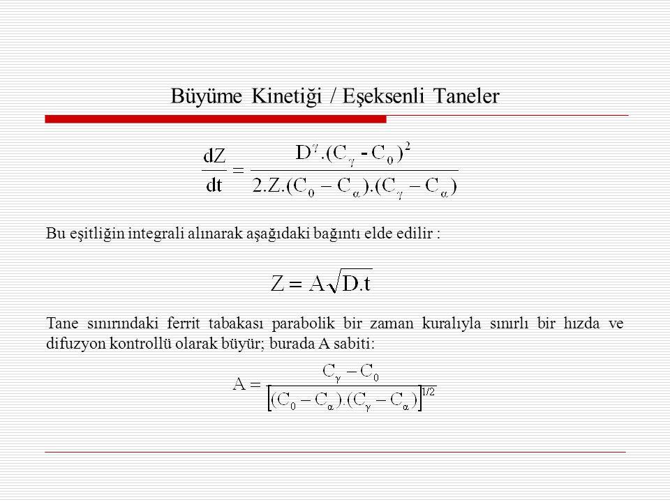 Büyüme Kinetiği / Eşeksenli Taneler Bu eşitliğin integrali alınarak aşağıdaki bağıntı elde edilir : Tane sınırındaki ferrit tabakası parabolik bir zaman kuralıyla sınırlı bir hızda ve difuzyon kontrollü olarak büyür; burada A sabiti: