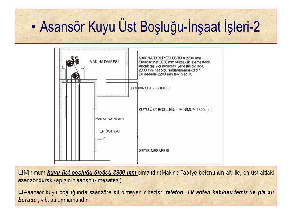 • Asansör Kuyu Üst Boşluğu-İnşaat İşleri-2  Minimum kuyu üst boşluğu ölçüsü 3800 mm olmalıdır.(Makine Tabliye betonunun altı ile, en üst alttaki asan