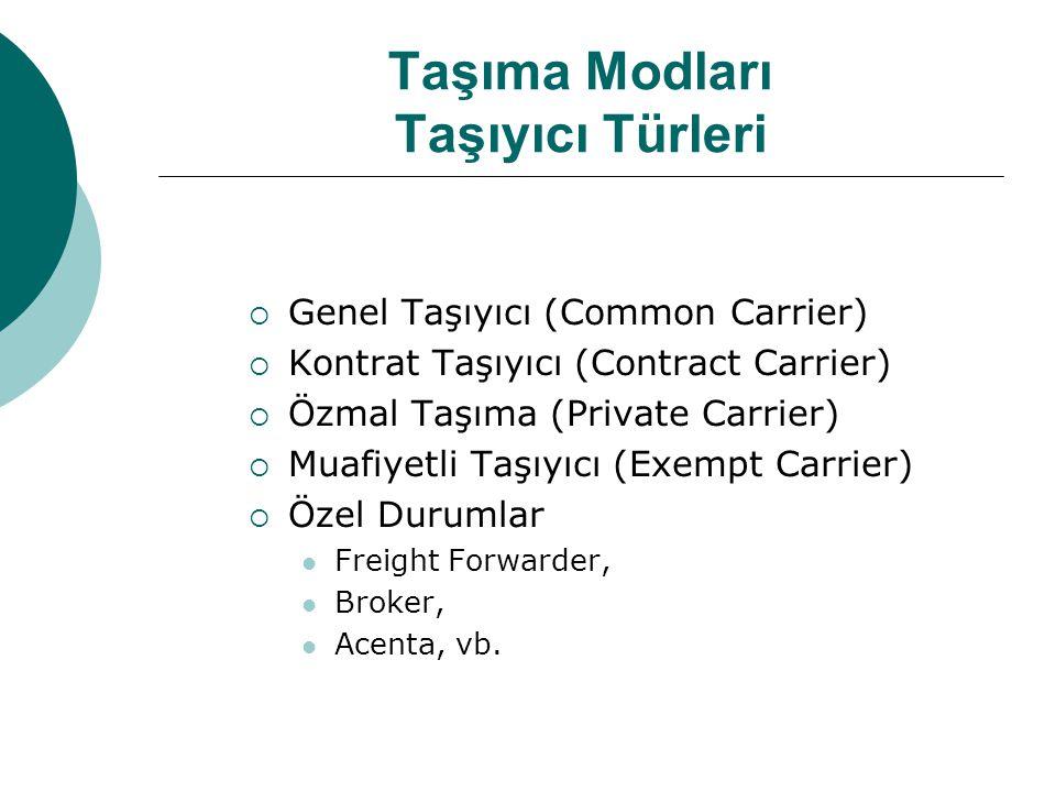 Taşıma Modları Taşıyıcı Türleri  Genel Taşıyıcı (Common Carrier)  Kontrat Taşıyıcı (Contract Carrier)  Özmal Taşıma (Private Carrier)  Muafiyetli Taşıyıcı (Exempt Carrier)  Özel Durumlar  Freight Forwarder,  Broker,  Acenta, vb.