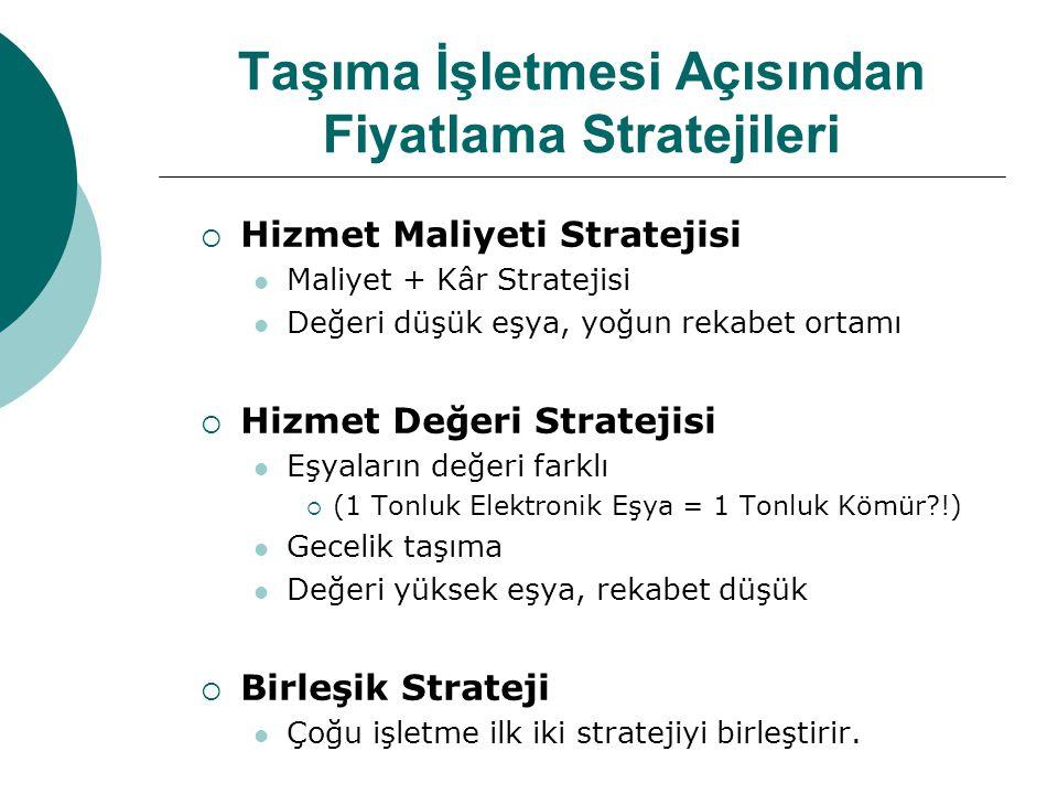Taşıma İşletmesi Açısından Fiyatlama Stratejileri  Hizmet Maliyeti Stratejisi  Maliyet + Kâr Stratejisi  Değeri düşük eşya, yoğun rekabet ortamı  Hizmet Değeri Stratejisi  Eşyaların değeri farklı  (1 Tonluk Elektronik Eşya = 1 Tonluk Kömür?!)  Gecelik taşıma  Değeri yüksek eşya, rekabet düşük  Birleşik Strateji  Çoğu işletme ilk iki stratejiyi birleştirir.
