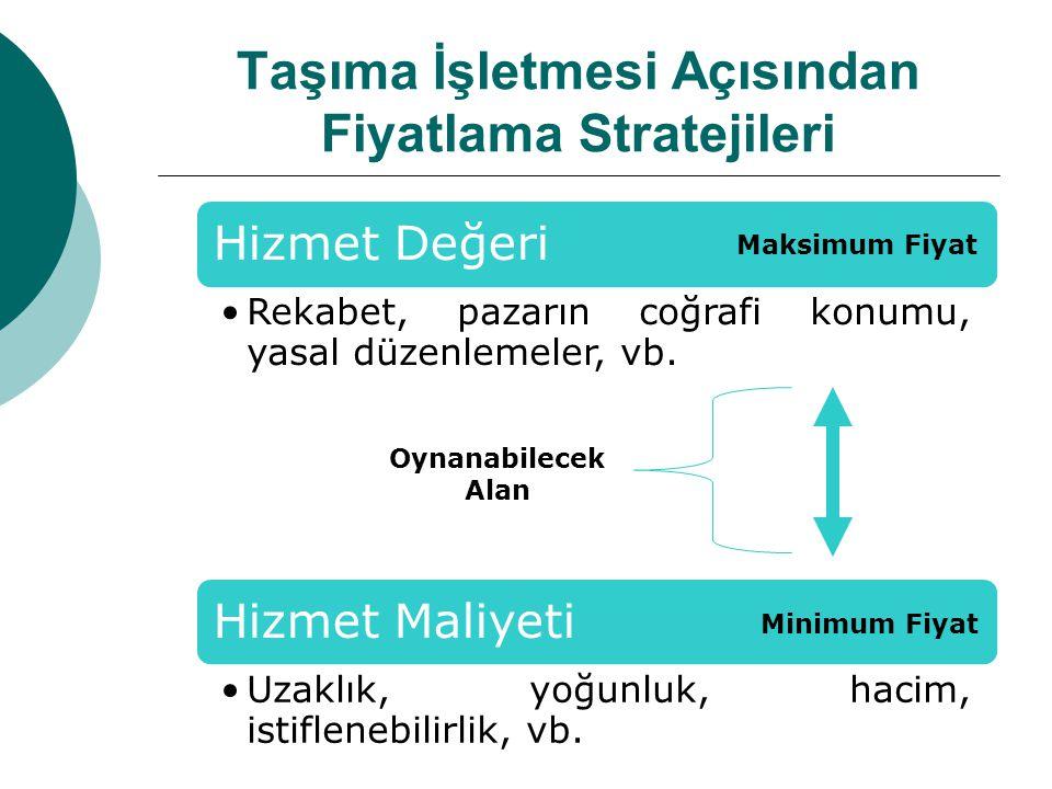 Taşıma İşletmesi Açısından Fiyatlama Stratejileri Hizmet Değeri •Rekabet, pazarın coğrafi konumu, yasal düzenlemeler, vb.