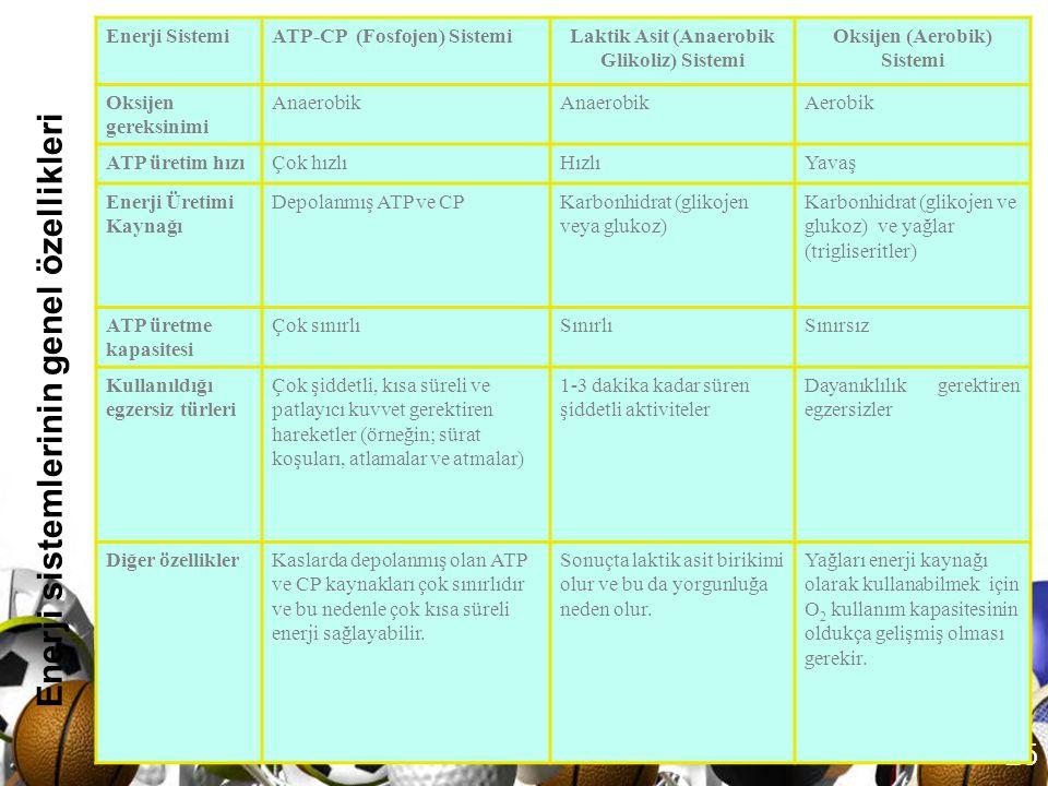 24 Elektron Taşıma Sistemi ( ETS ) •hidrojen iyonları (H + ) ve elektronlar (e - ) elektron taşıma sisteminde, yüksek enerji seviyesinden düşük enerji