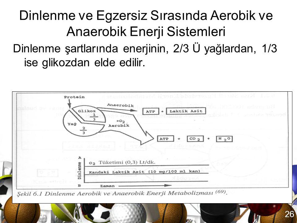 25 Enerji Sistemi ATP-CP (Fosfojen) Sistemi Laktik Asit (Anaerobik Glikoliz) Sistemi Oksijen (Aerobik) Sistemi Oksijen gereksinimi Anaerobik Aerobik A