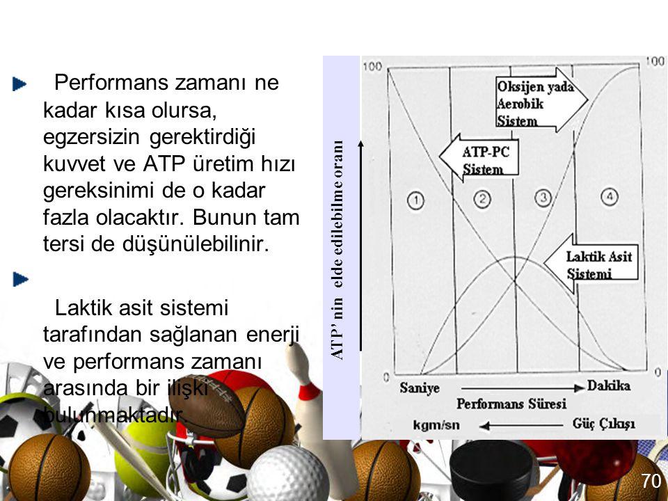 69 Performans Süresi • Spor branşlarının enerji sistemleri incelenirken spor branşının kendisi değil, bu sporun süresi göz önüne alınmalıdır. • Perfor
