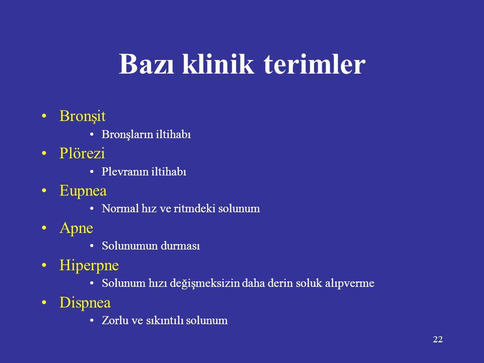 22 Bazı klinik terimler •Bronşit •Bronşların iltihabı •Plörezi •Plevranın iltihabı •Eupnea •Normal hız ve ritmdeki solunum •Apne •Solunumun durması •H