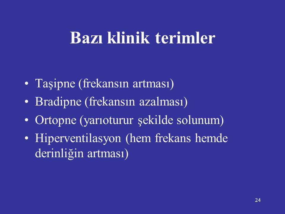 24 •Taşipne (frekansın artması) •Bradipne (frekansın azalması) •Ortopne (yarıoturur şekilde solunum) •Hiperventilasyon (hem frekans hemde derinliğin a