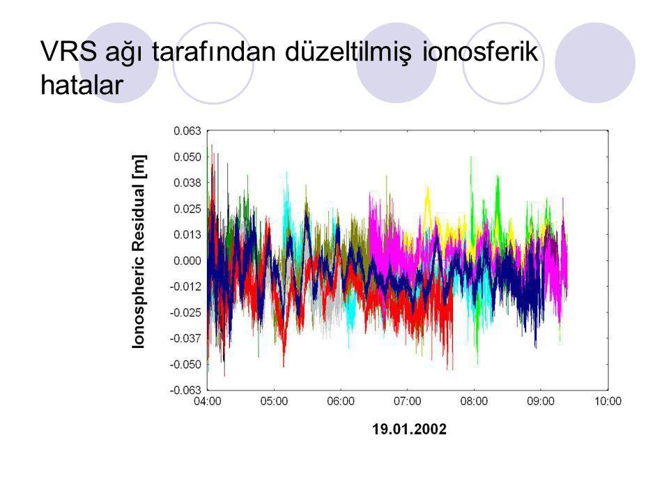 Düzeltilmemiş ionosferik hatalar.