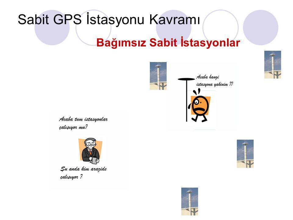 Sabit GPS İstasyonu Kavramı RTK Yayını Amaçlı •Her bir sabit istasyonda bulunan radyo modemler ile belli frekansta düzeltme yayınlar.  Bu yayını alma