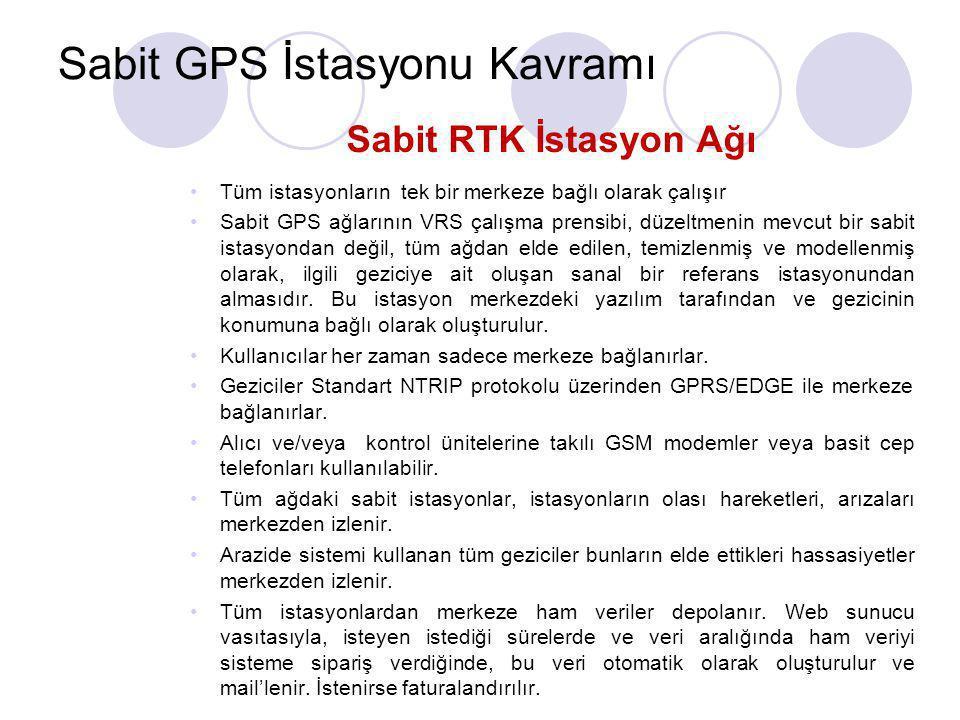 Sabit GPS İstasyonu Kavramı Bağımsız Sabit İstasyonlar