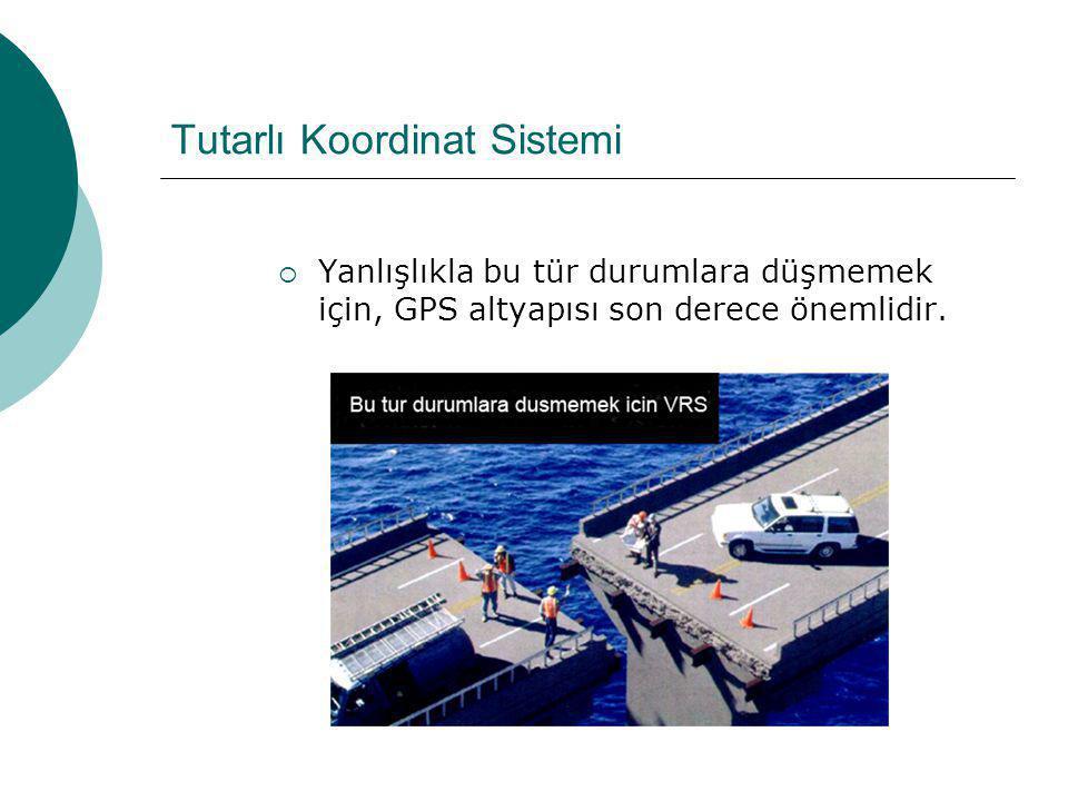 RTK Ağların Avantajları  Nokta tesisi yapılmasını ortadan kaldırması  Proje teslimlerinde, koordinat taşıma için koordinatlı nokta arama gibi proble
