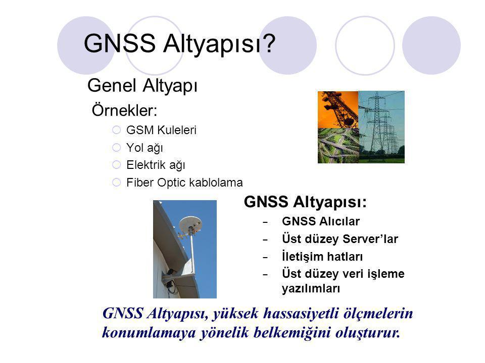 Tutarlı Koordinat Sistemi  Yanlışlıkla bu tür durumlara düşmemek için, GPS altyapısı son derece önemlidir.