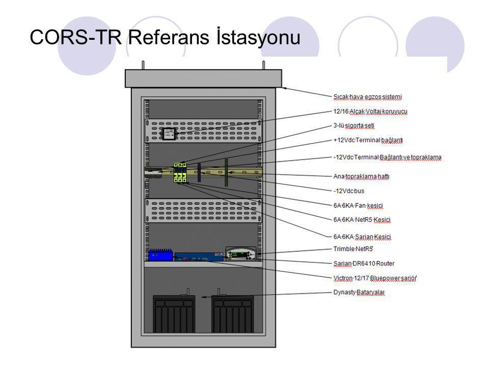 Altyapı Bileşenleri İstasyonlar Yazılım İletişim Donanım