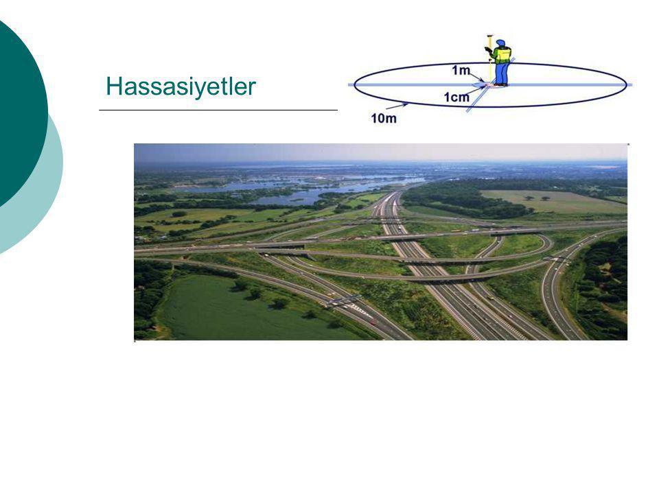 VRS uygulamaları  Kadastral ölçmeler  CBS - Harita  Baraj – Hareket izleme  Büyük inşaat alanları  Belediye hizmetleri  Tarım – Hassas tarım  Hidrografik ölçmeler  Makine kontrol - Navigasyon  Yol – Demiryolu inşaatı  Yer altı inşaatı firma/kurumlar  Koordinatlı nokta üretme