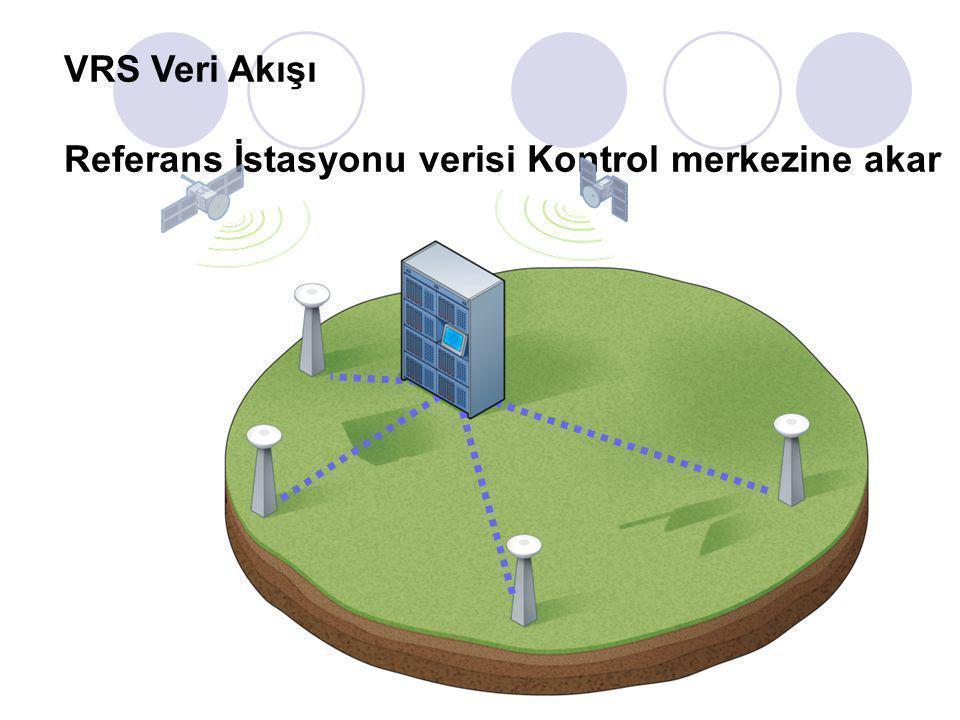 CORS-TR VRS, nasıl çalışıyor?