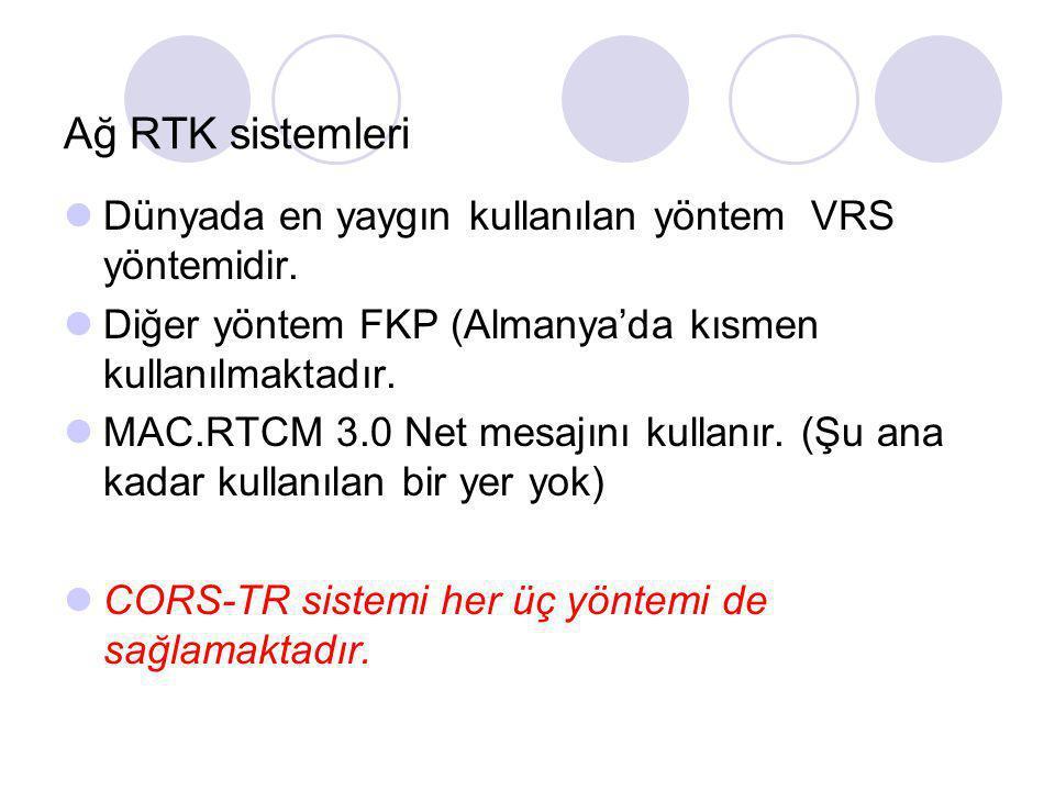 Gezici son derece etkili ve verimli RTK ölçmesi gerçekleştirir. VRS