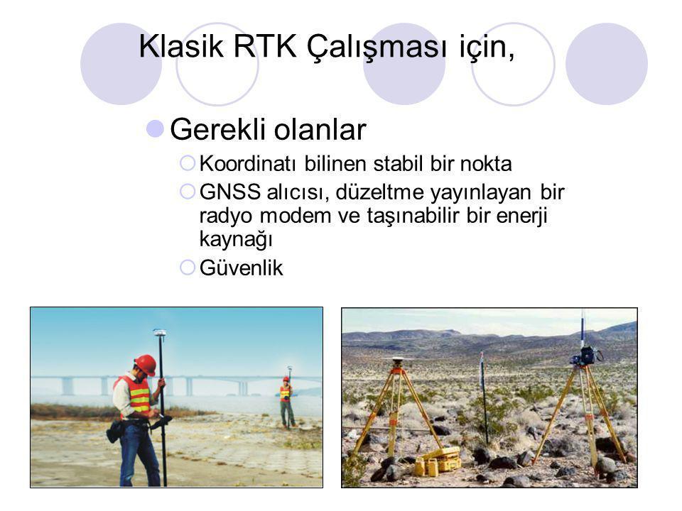 Klasik RTK Çalışması için,  Gerekli olanlar  Koordinatı bilinen stabil bir nokta  GNSS alıcısı, düzeltme yayınlayan bir radyo modem ve taşınabilir bir enerji kaynağı  Güvenlik