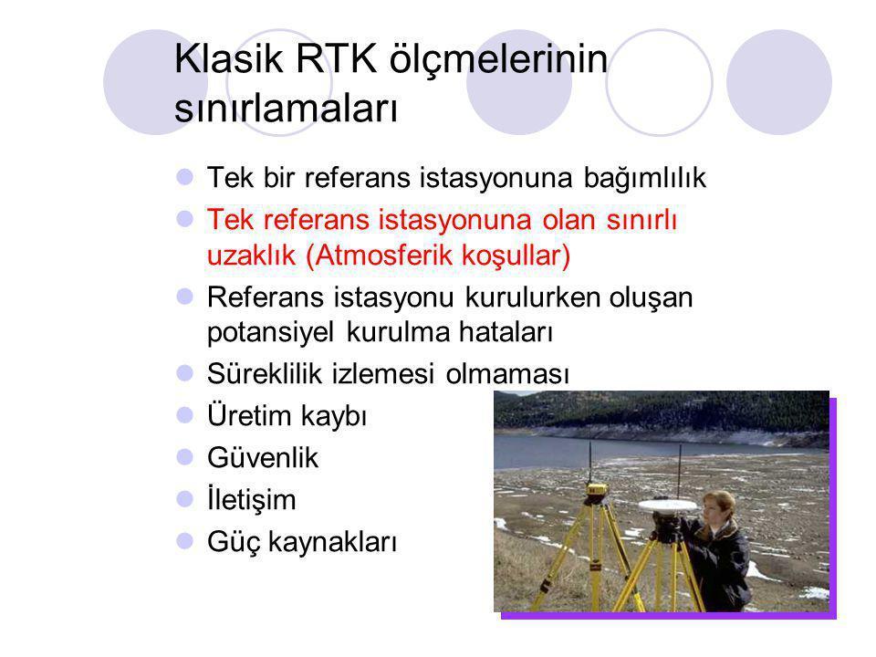 Klasik RTK Çalışması için,  Gerekli olanlar  Koordinatı bilinen stabil bir nokta  GNSS alıcısı, düzeltme yayınlayan bir radyo modem ve taşınabilir
