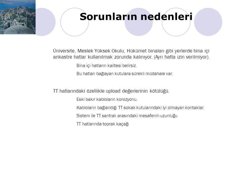 Sorunlu yerler Haberleşme Kalitesi ile ilgili ADSL hatları sorunlu olan veya sık sık kesinti olan yerler Kırşehir Viranşehir Kırıkkale Boyabat Kars