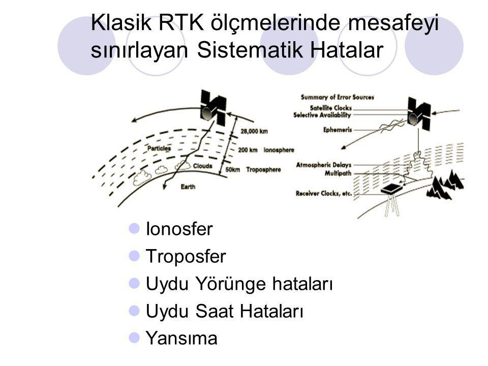 Klasik RTK ölçmelerinde mesafeyi sınırlayan Sistematik Hatalar  Ionosfer  Troposfer  Uydu Yörünge hataları  Uydu Saat Hataları  Yansıma