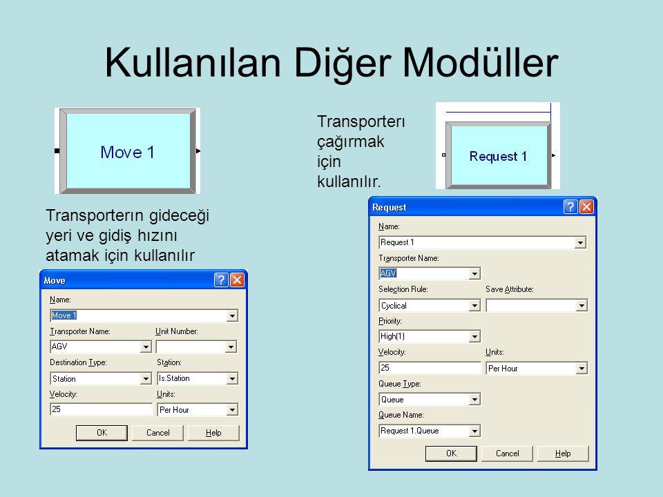 Kullanılan Diğer Modüller Transporterın gideceği yeri ve gidiş hızını atamak için kullanılır Transporterı çağırmak için kullanılır.