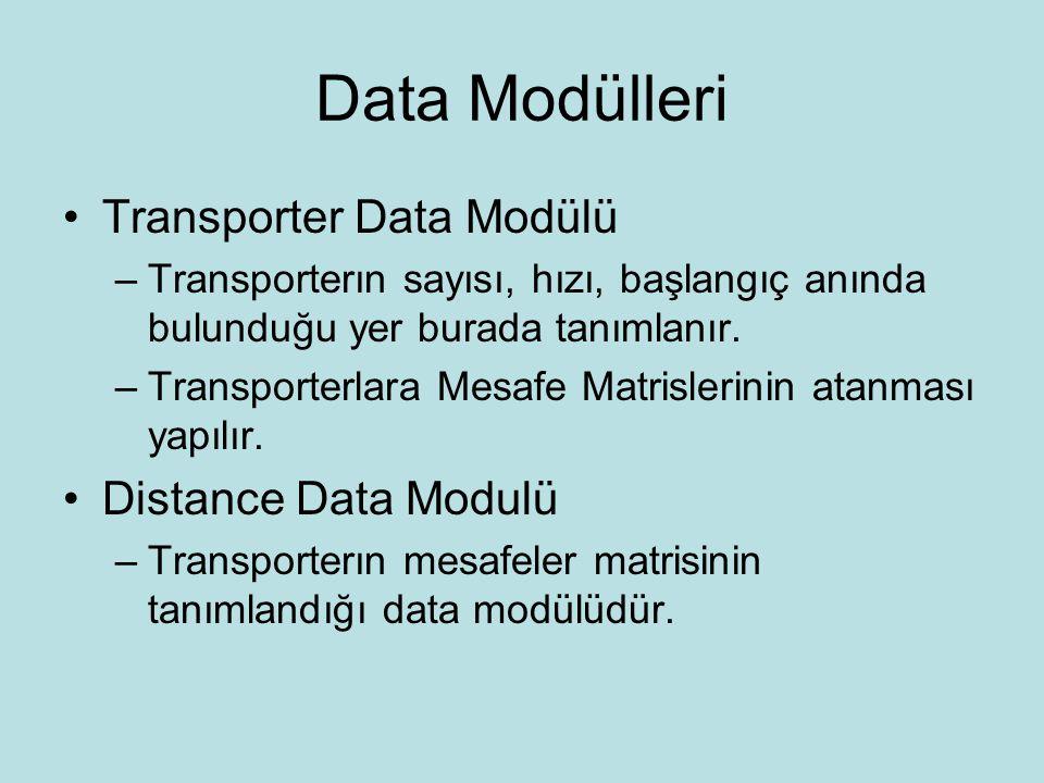 Data Modülleri •Transporter Data Modülü –Transporterın sayısı, hızı, başlangıç anında bulunduğu yer burada tanımlanır. –Transporterlara Mesafe Matrisl