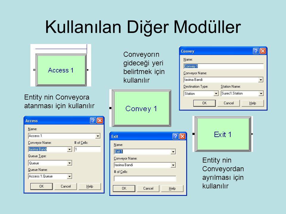 Kullanılan Diğer Modüller Entity nin Conveyora atanması için kullanılır Conveyorın gideceği yeri belirtmek için kullanılır Entity nin Conveyordan ayrı