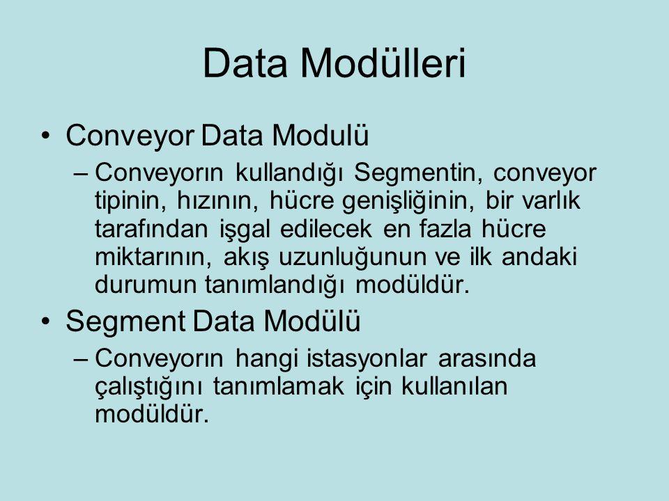 Data Modülleri •Conveyor Data Modulü –Conveyorın kullandığı Segmentin, conveyor tipinin, hızının, hücre genişliğinin, bir varlık tarafından işgal edil