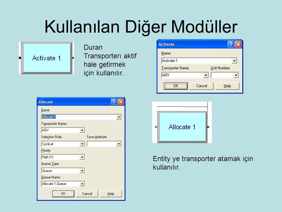 Kullanılan Diğer Modüller Entity nin Conveyora atanması için kullanılır Conveyorın gideceği yeri belirtmek için kullanılır Entity nin Conveyordan ayrılması için kullanılır