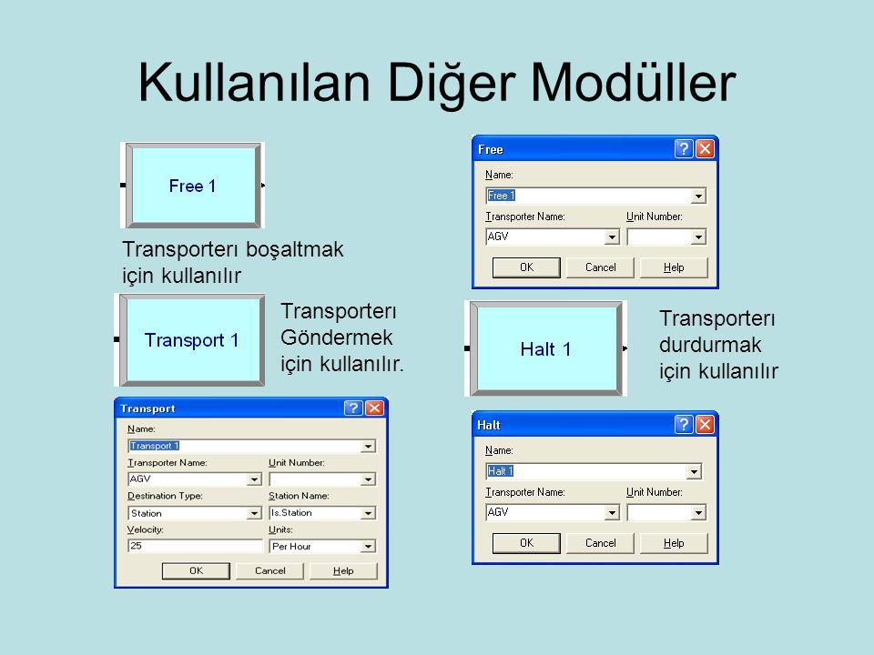 Data Modülleri •Conveyor Data Modulü –Conveyorın kullandığı Segmentin, conveyor tipinin, hızının, hücre genişliğinin, bir varlık tarafından işgal edilecek en fazla hücre miktarının, akış uzunluğunun ve ilk andaki durumun tanımlandığı modüldür.
