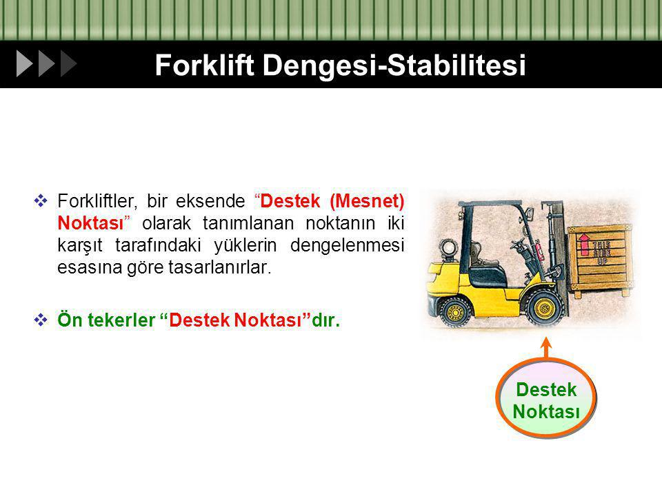 Forklift Dengesi-Stabilitesi  Forkliftler, bir eksende Destek (Mesnet) Noktası olarak tanımlanan noktanın iki karşıt tarafındaki yüklerin dengelenmesi esasına göre tasarlanırlar.