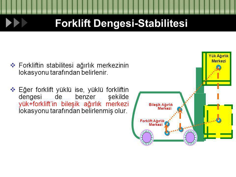  Forkliftin stabilitesi ağırlık merkezinin lokasyonu tarafından belirlenir.  Eğer forklift yüklü ise, yüklü forkliftin dengesi de benzer şekilde yük