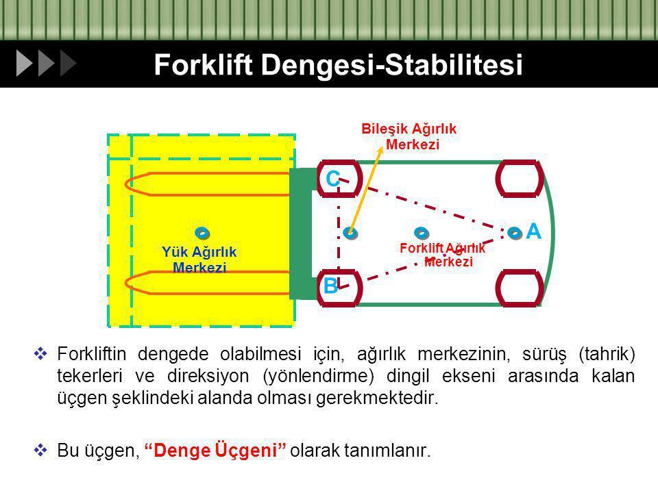  Forkliftin dengede olabilmesi için, ağırlık merkezinin, sürüş (tahrik) tekerleri ve direksiyon (yönlendirme) dingil ekseni arasında kalan üçgen şeklindeki alanda olması gerekmektedir.
