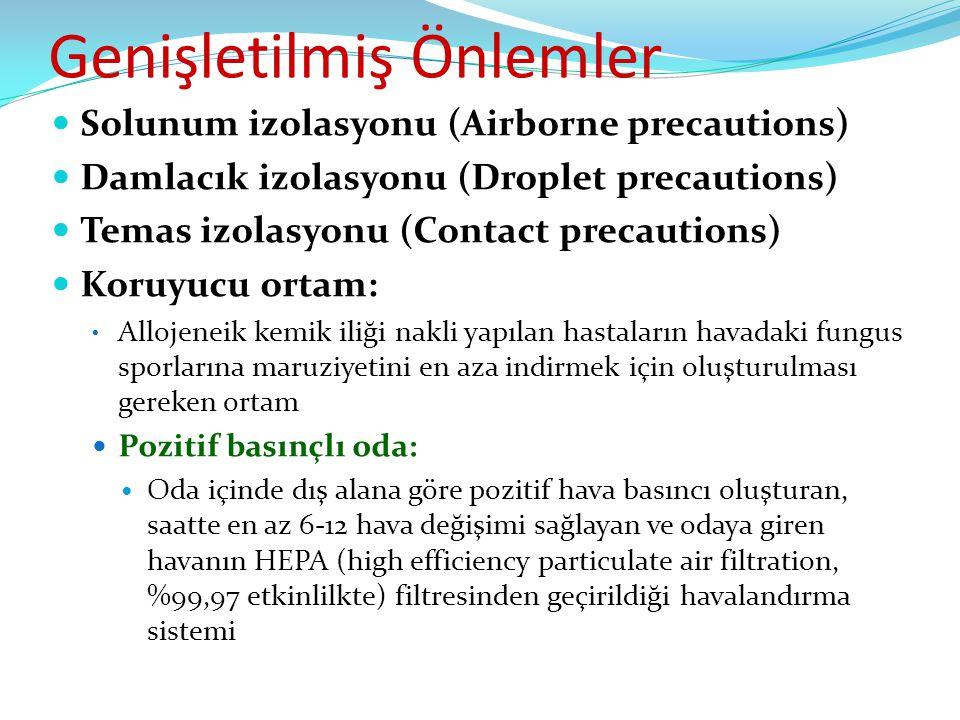 Genişletilmiş Önlemler  Solunum izolasyonu (Airborne precautions)  Damlacık izolasyonu (Droplet precautions)  Temas izolasyonu (Contact precautions