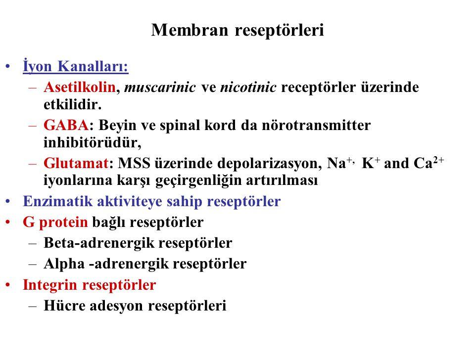 Membran reseptörleri •İyon Kanalları: –Asetilkolin, muscarinic ve nicotinic receptörler üzerinde etkilidir. –GABA: Beyin ve spinal kord da nörotransmi