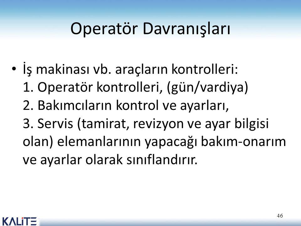 Operatör Davranışları • İş makinası vb. araçların kontrolleri: 1. Operatör kontrolleri, (gün/vardiya) 2. Bakımcıların kontrol ve ayarları, 3. Servis (