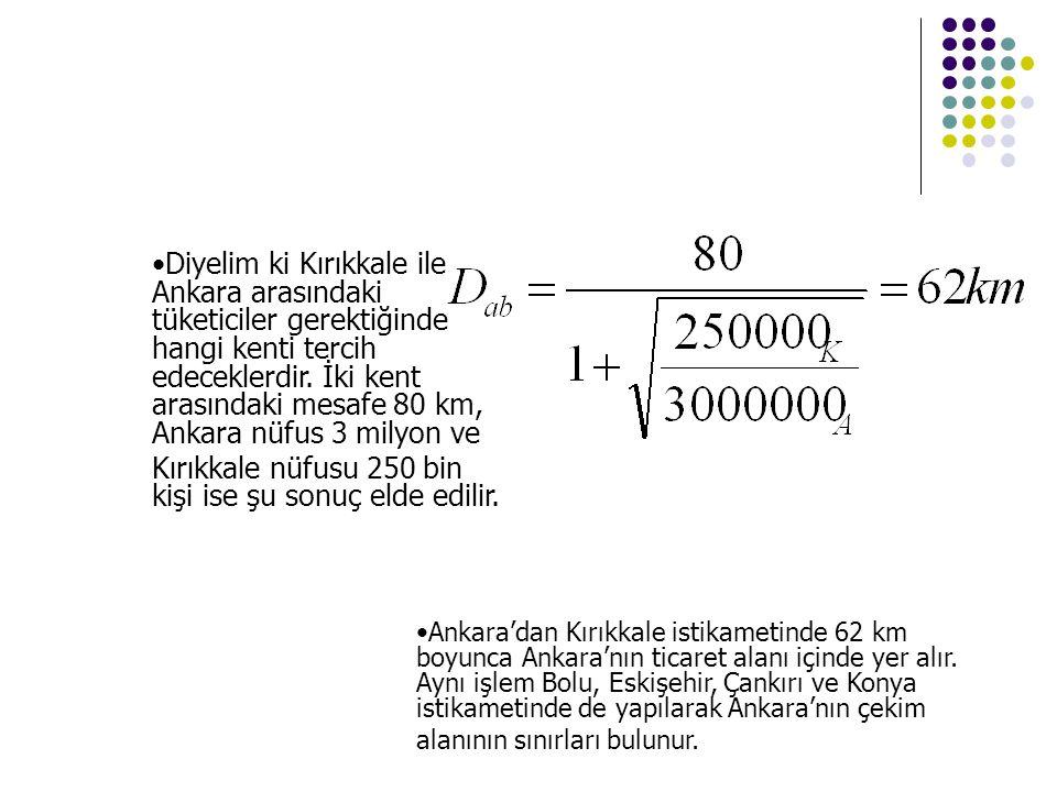 •Diyelim ki Kırıkkale ile Ankara arasındaki tüketiciler gerektiğinde hangi kenti tercih edeceklerdir. İki kent arasındaki mesafe 80 km, Ankara nüfus 3