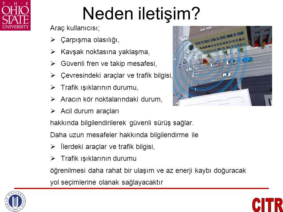 Neden iletişim? Araç kullanıcısı;  Çarpışma olasılığı,  Kavşak noktasına yaklaşma,  Güvenli fren ve takip mesafesi,  Çevresindeki araçlar ve trafi