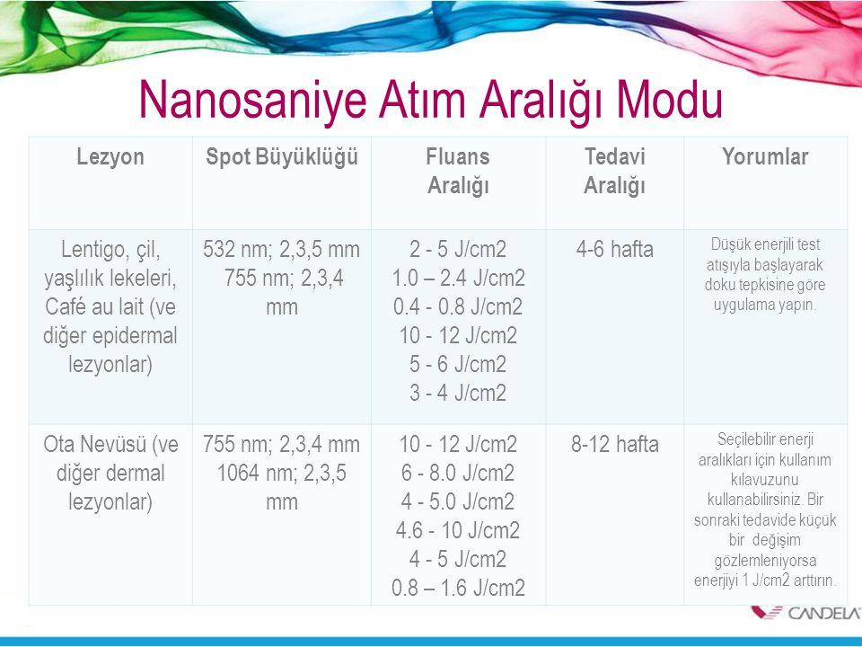 LezyonSpot BüyüklüğüFluans Aralığı Tedavi Aralığı Yorumlar Lentigo, çil, yaşlılık lekeleri, Café au lait (ve diğer epidermal lezyonlar) 532 nm; 2,3,5