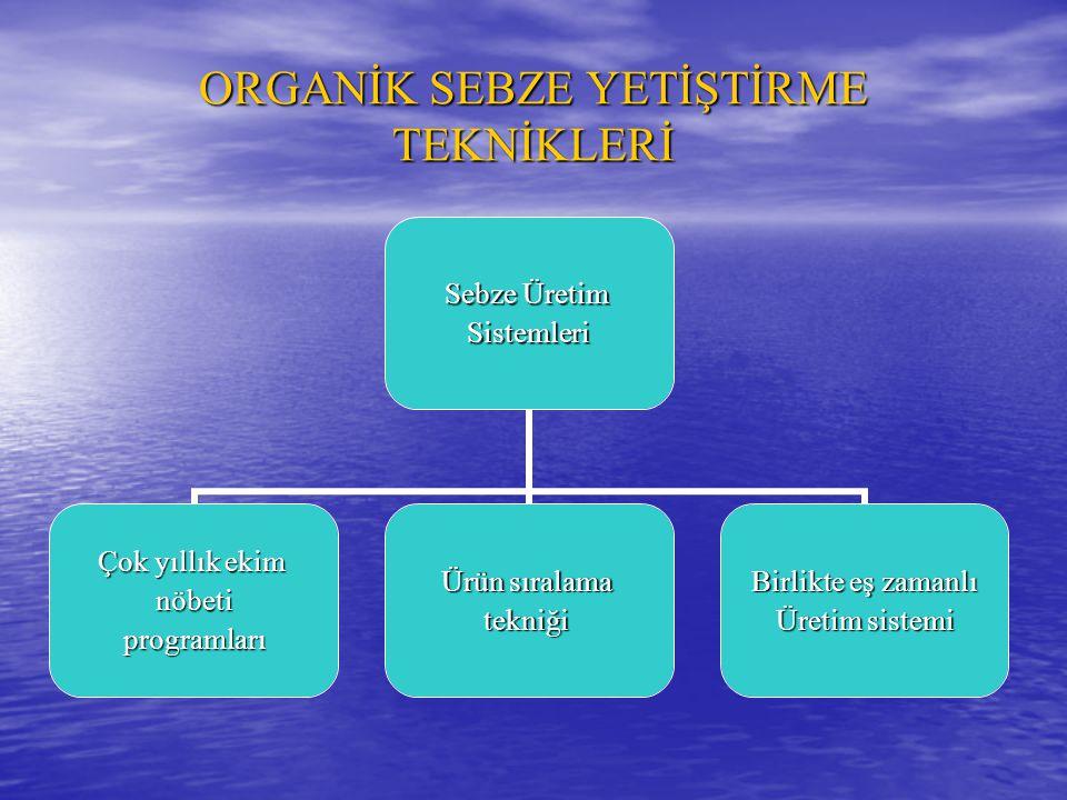 ORGANİK SEBZE YETİŞTİRME TEKNİKLERİ Sebze Üretim Sistemleri Çok yıllık ekim nöbetiprogramları Ürün sıralama tekniği Birlikte eş zamanlı Üretim sistemi
