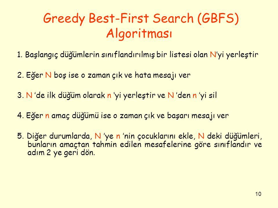 10 Greedy Best-First Search (GBFS) Algoritması 1.