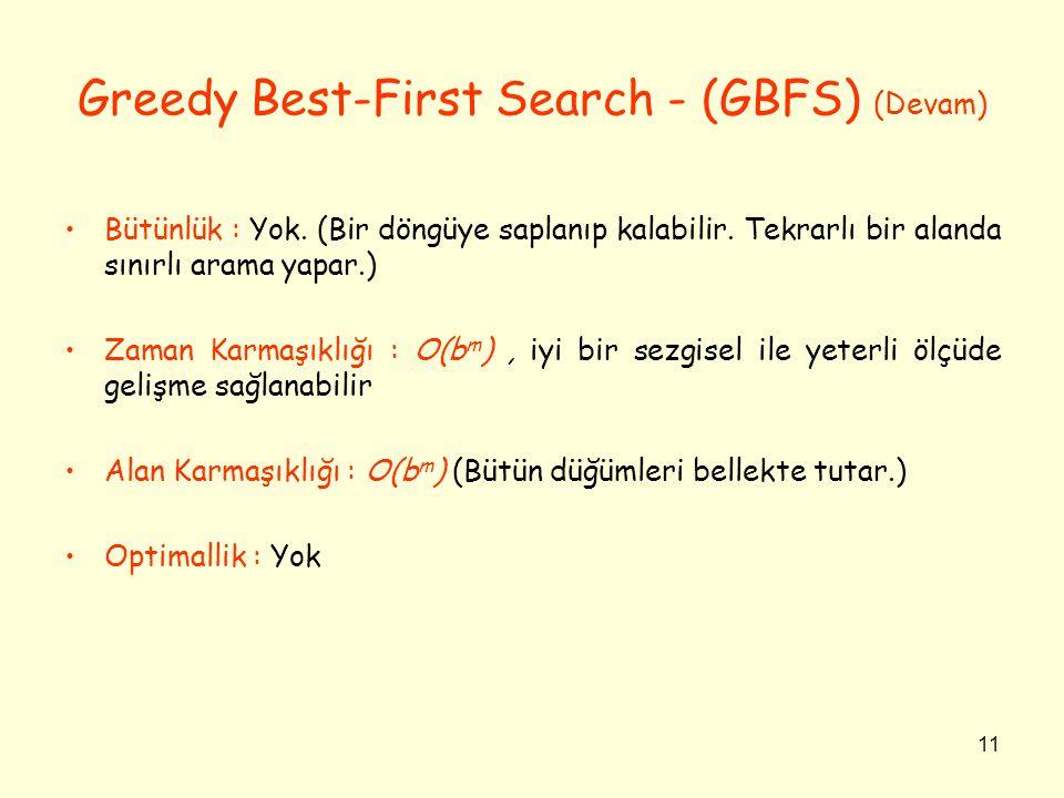 11 Greedy Best-First Search - (GBFS) (Devam) •Bütünlük : Yok.