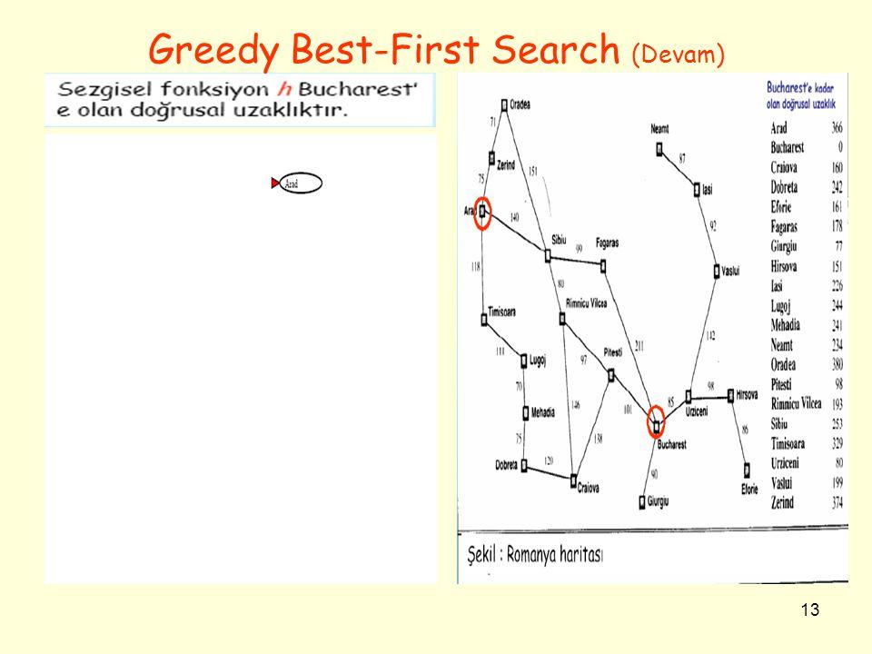 13 Greedy Best-First Search (Devam)