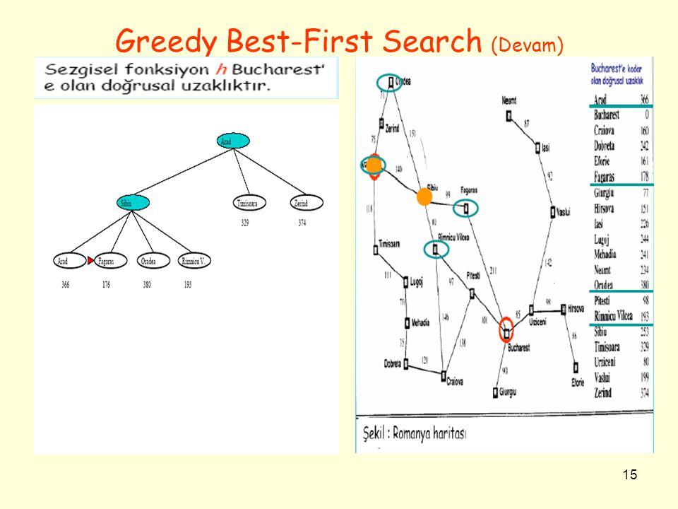 15 Greedy Best-First Search (Devam)