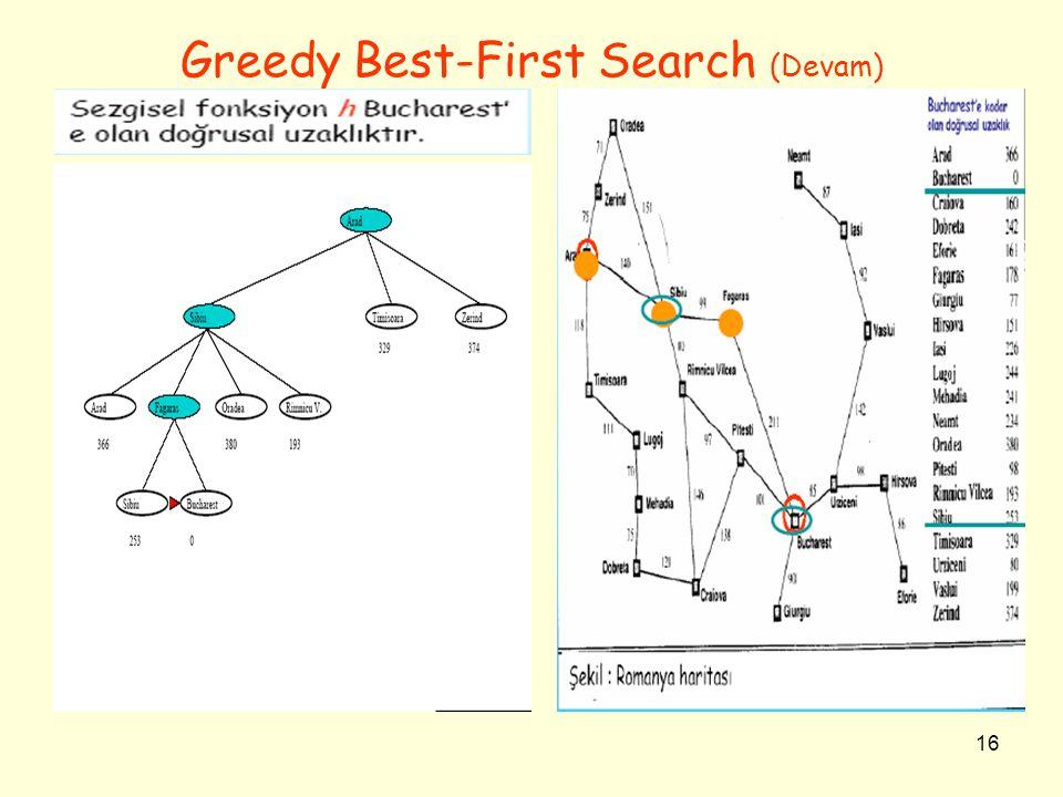 16 Greedy Best-First Search (Devam)