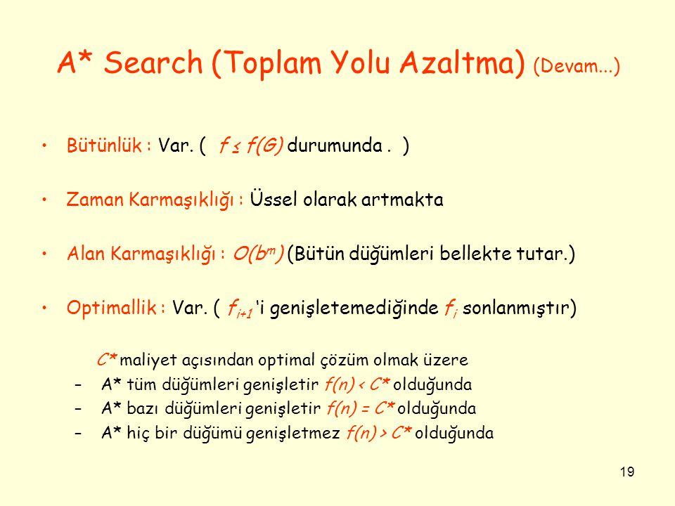 19 A* Search (Toplam Yolu Azaltma) (Devam...) •Bütünlük : Var.