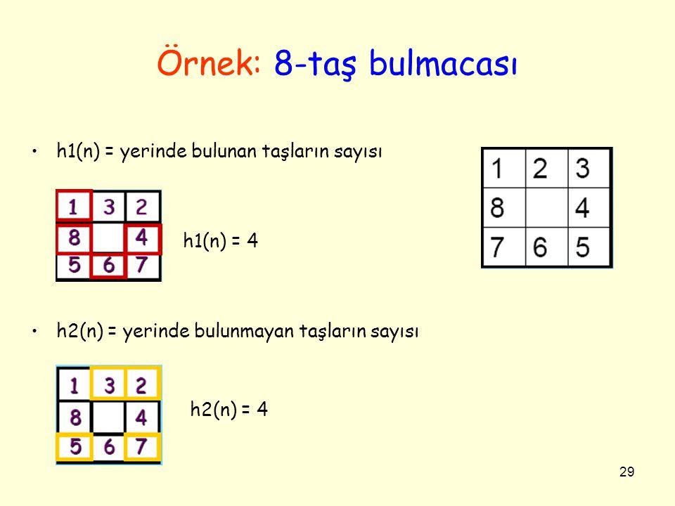 29 Örnek: 8-taş bulmacası •h1(n) = yerinde bulunan taşların sayısı h1(n) = 4 •h2(n) = yerinde bulunmayan taşların sayısı h2(n) = 4