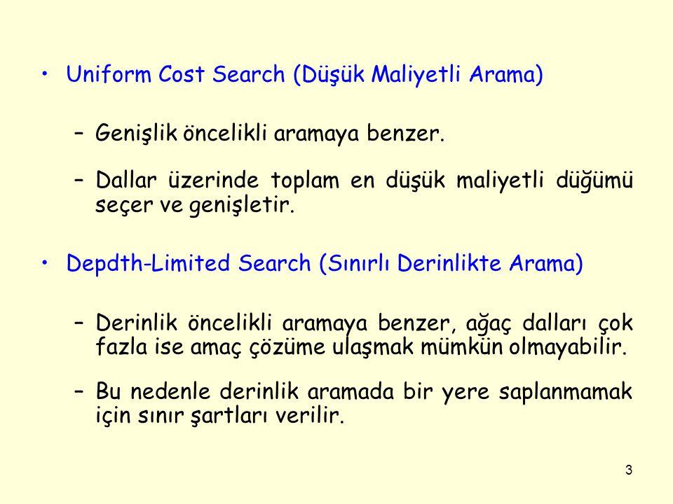 3 •Uniform Cost Search (Düşük Maliyetli Arama) –Genişlik öncelikli aramaya benzer.
