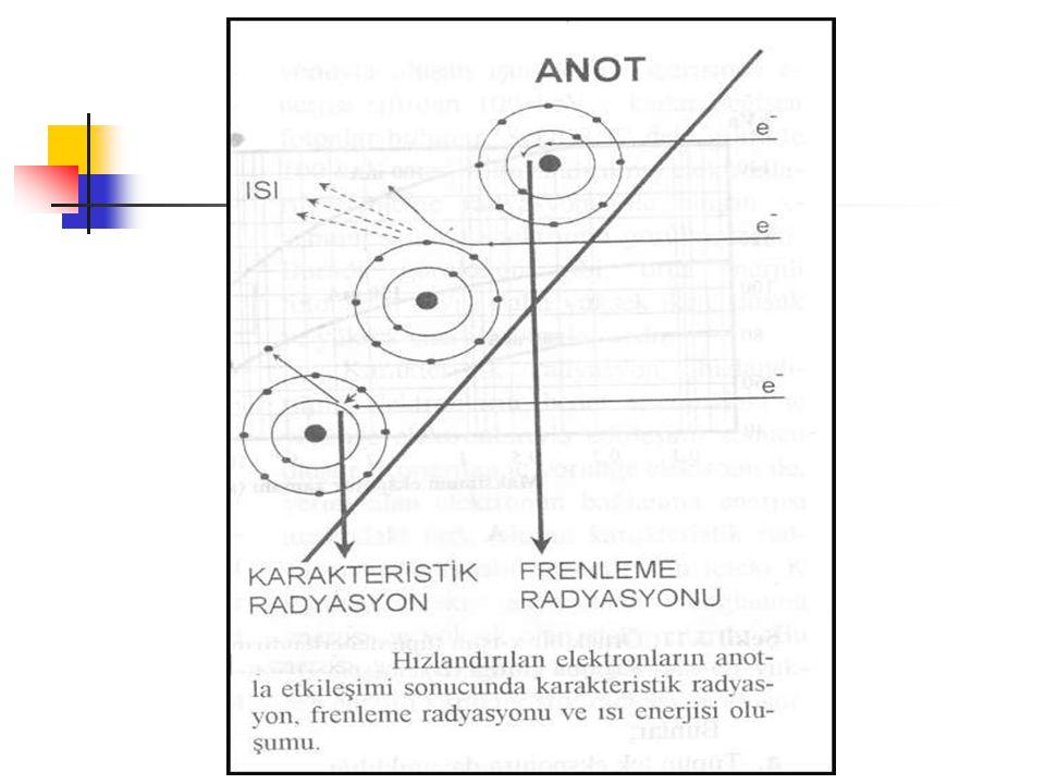 TERMAL ENERJİ  Elektron bombardımanında kinetik enerjinin büyük kısmı ısı enerjisine dönüşmektedir.  Elektronlar, targetin dış yörünge elektronların