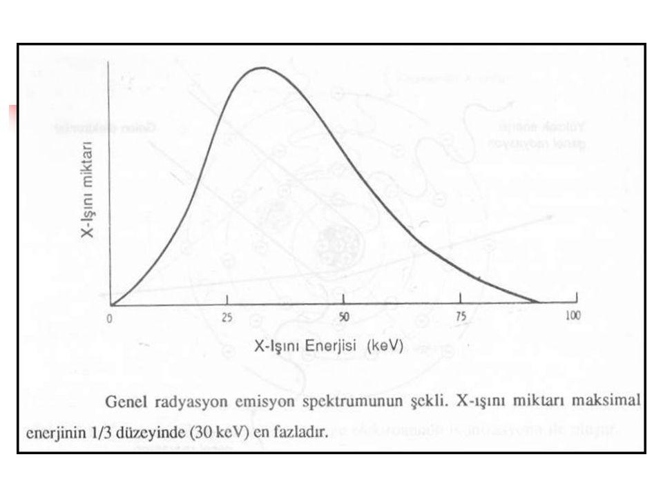 GENEL RADYASYON 3 (Frenleme radyasyonu)  90 kVp potansiyelde x-ışını enerjileri 0-90 keV arasında değişir.  Enerjinin önemli bir miktarı düşük olduğ